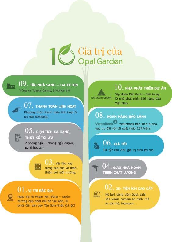 10-gia-tri-opal-garden